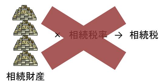 souzokukeisan1