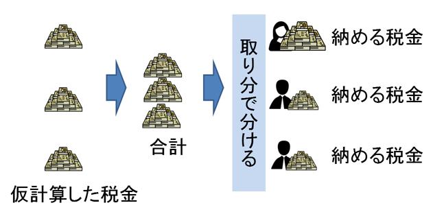 souzokukeisan3